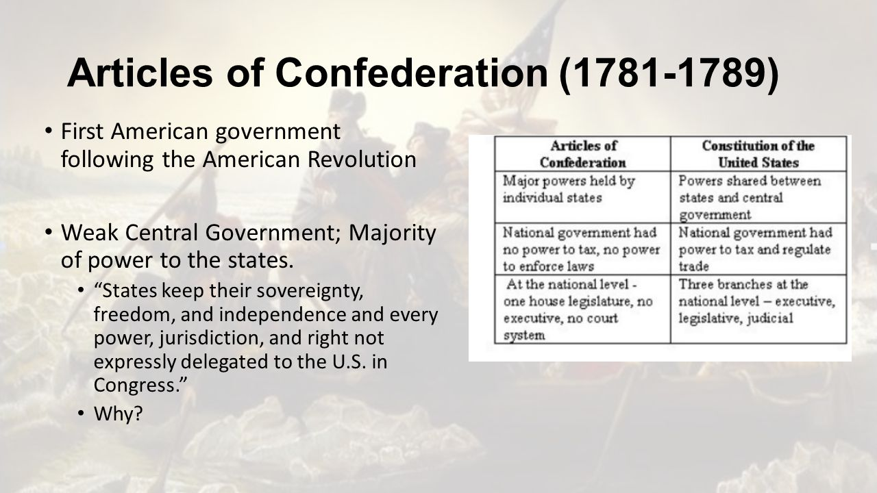 """articles of confederation the right and The document set forth """"articles of confederation and perpetual union between   want to learn about scholarship opportunities from the bill of rights institute."""