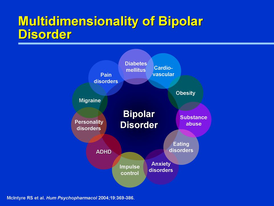 bipolar ii disorder and comorbidity of Bipolar disorder commonly co-occurs alongside other disorders like borderline   i recently found out that i am bi polar 2, borderline personality, and ptsd.