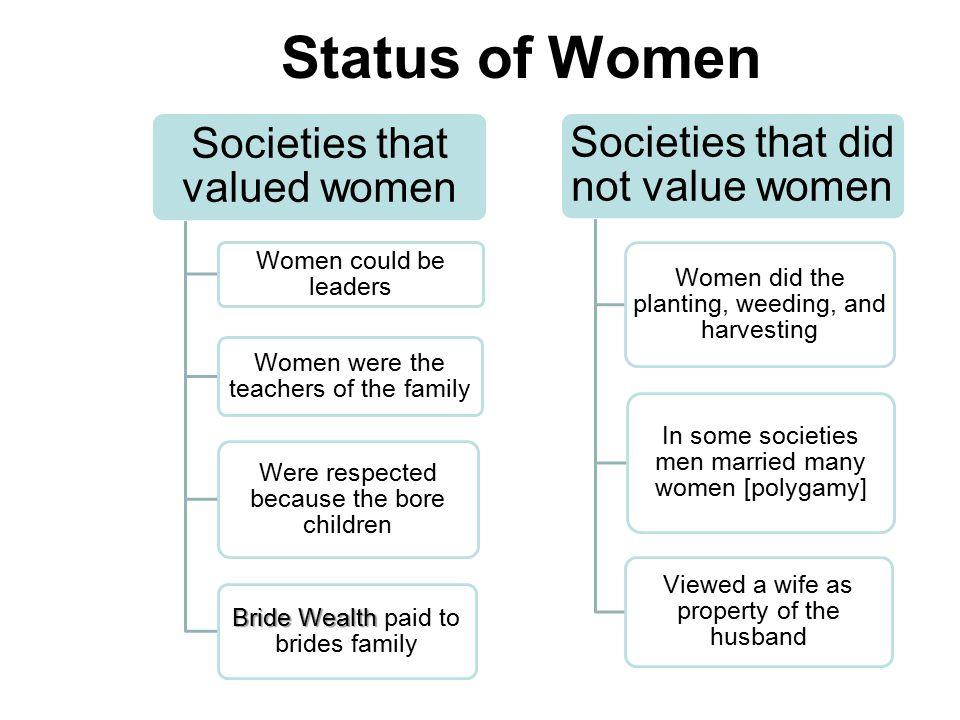 Status of Women Societies that valued women