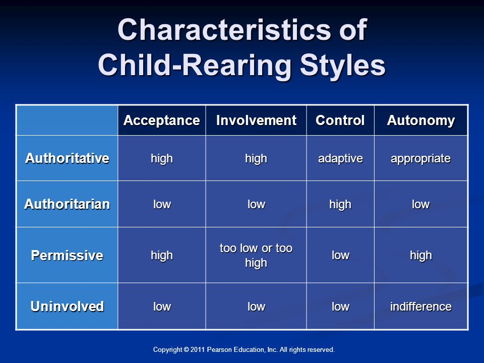 analysis of child rearing styles What fits for one parent or child may not necessarily be right for another i have pruned through a vast amount of information to provide you with a general understanding of the topic four basic parenting styles and their origin.