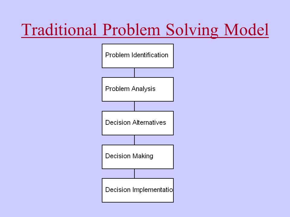 Traditional Problem Solving Model