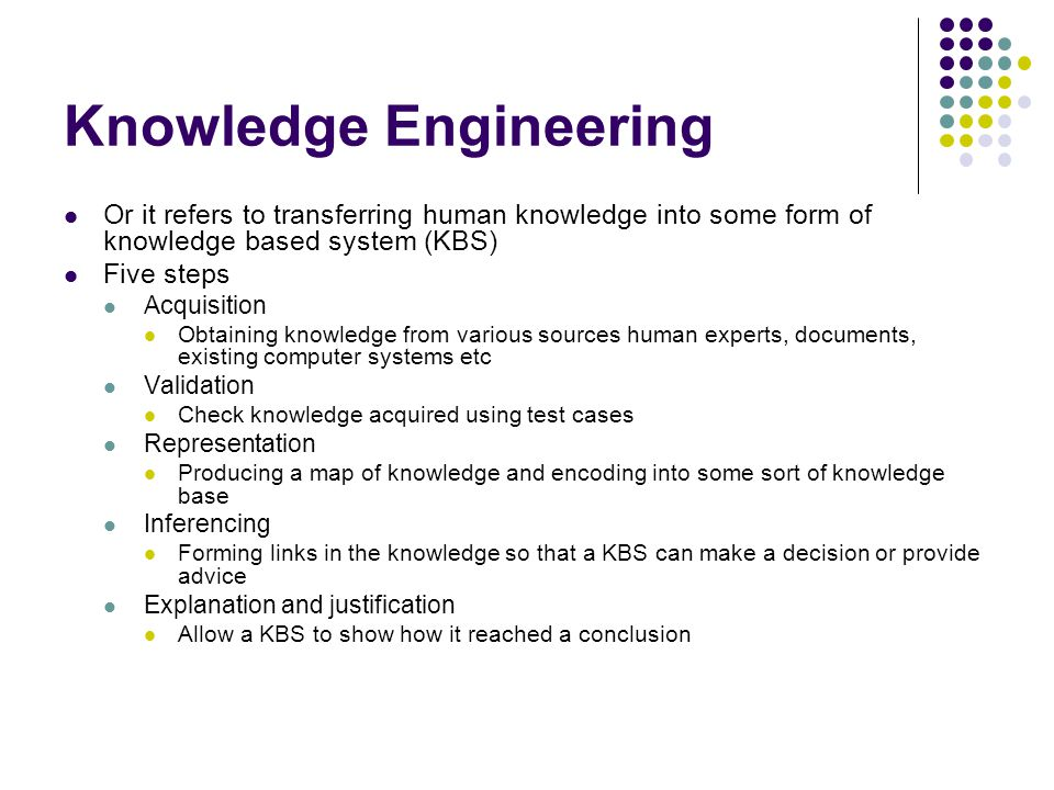 Engineering Knowledge Map : Software and knowledge engineering lecturer deirdre