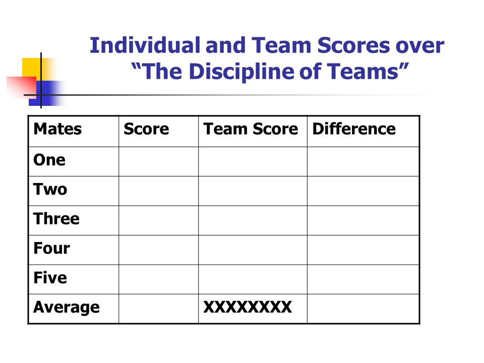 the discipline of teams The discipline of teams by jon r katzenbach, 9781422179758, available at book depository with free delivery worldwide.
