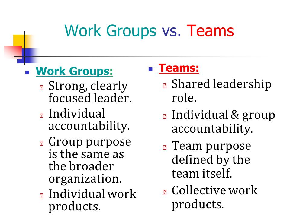 groups vs teams essay Working in essay and teams groups essays on production theory and planning paperbackswap doris fiala dissertation proposal.