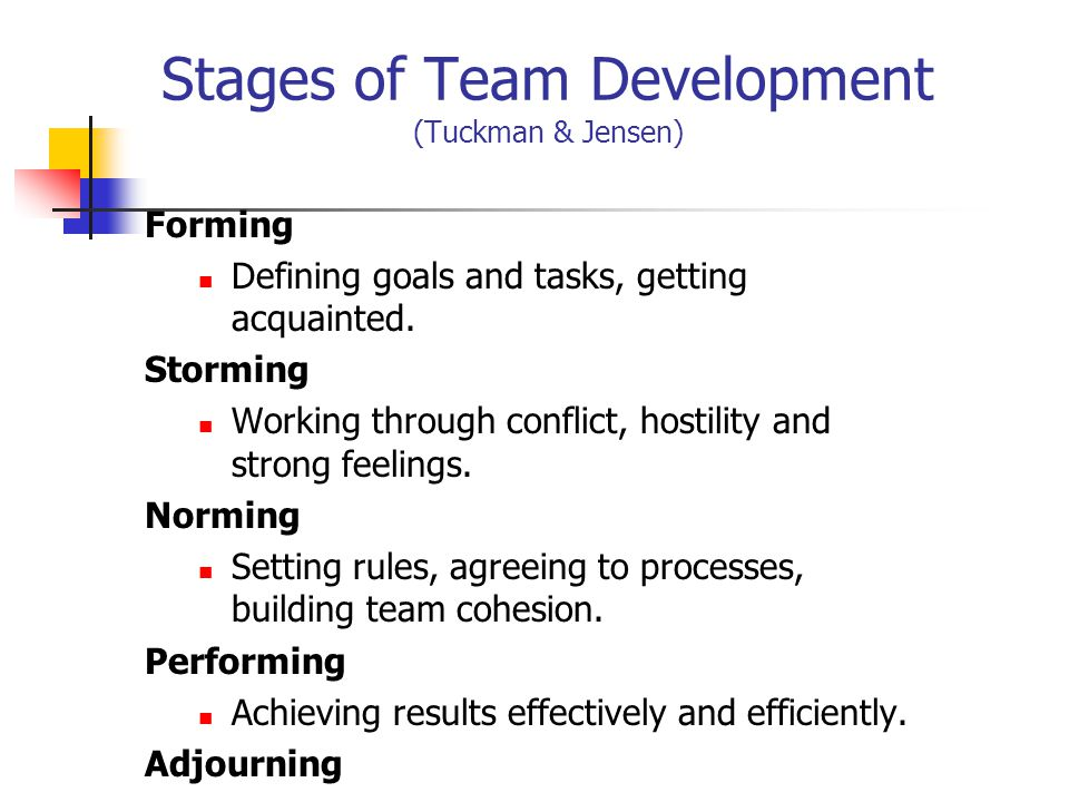 the five stages of team building Knowledge of belbin's team roles model can help you to identify potential strengths and weaknesses  divide participants into teams of approximately five or six.