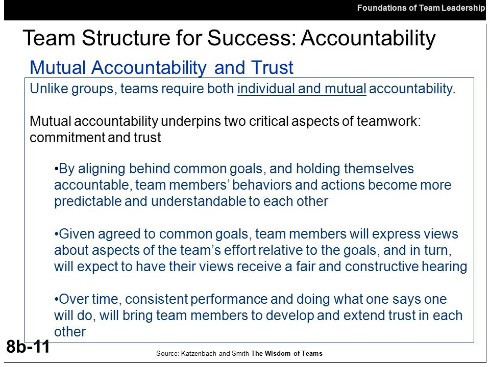 Team Structure for Success: Accountability