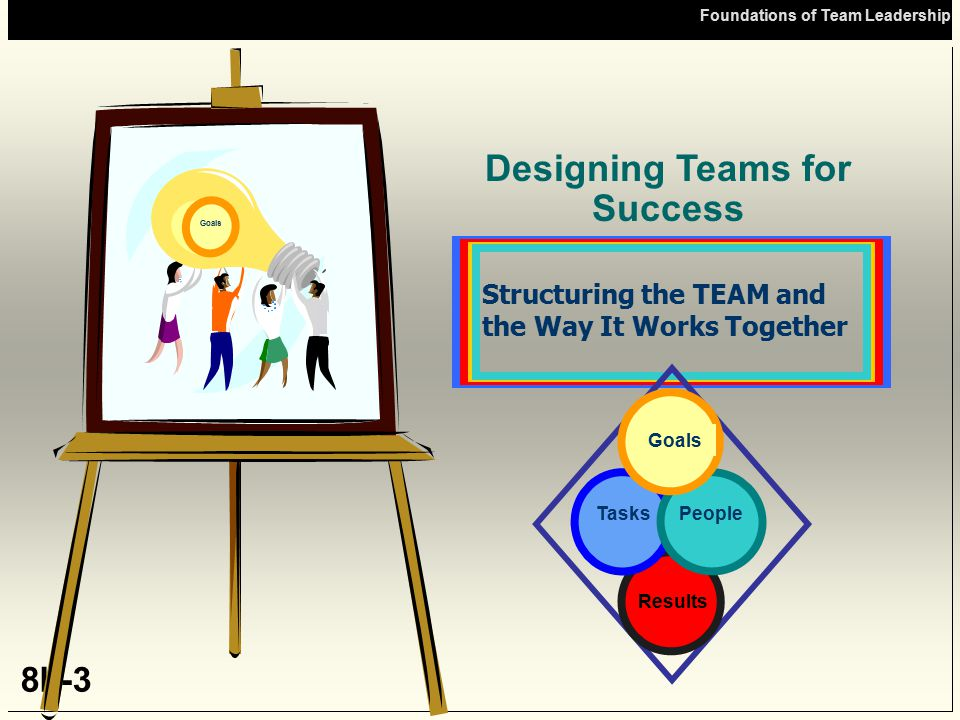 Designing Teams for Success