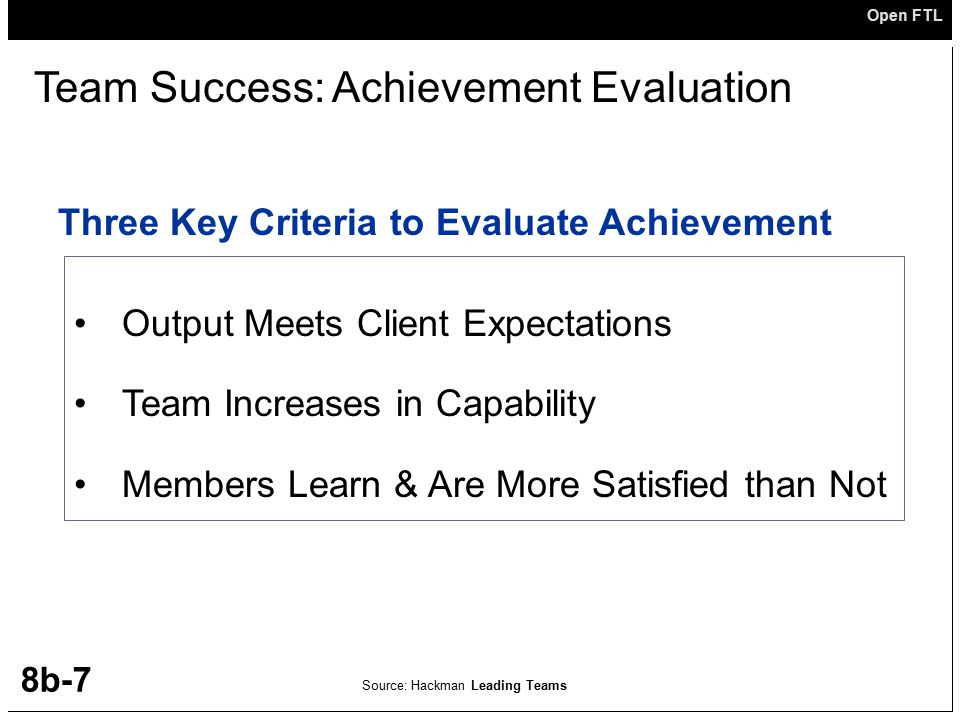 Team Success: Achievement Evaluation