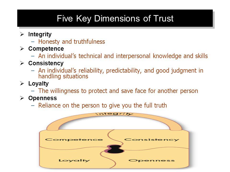 Five Key Dimensions of Trust