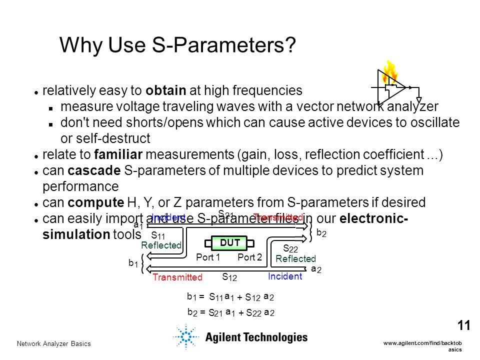 Vector Network Analyzer S Parameter : Network analyzer basics ppt video online download
