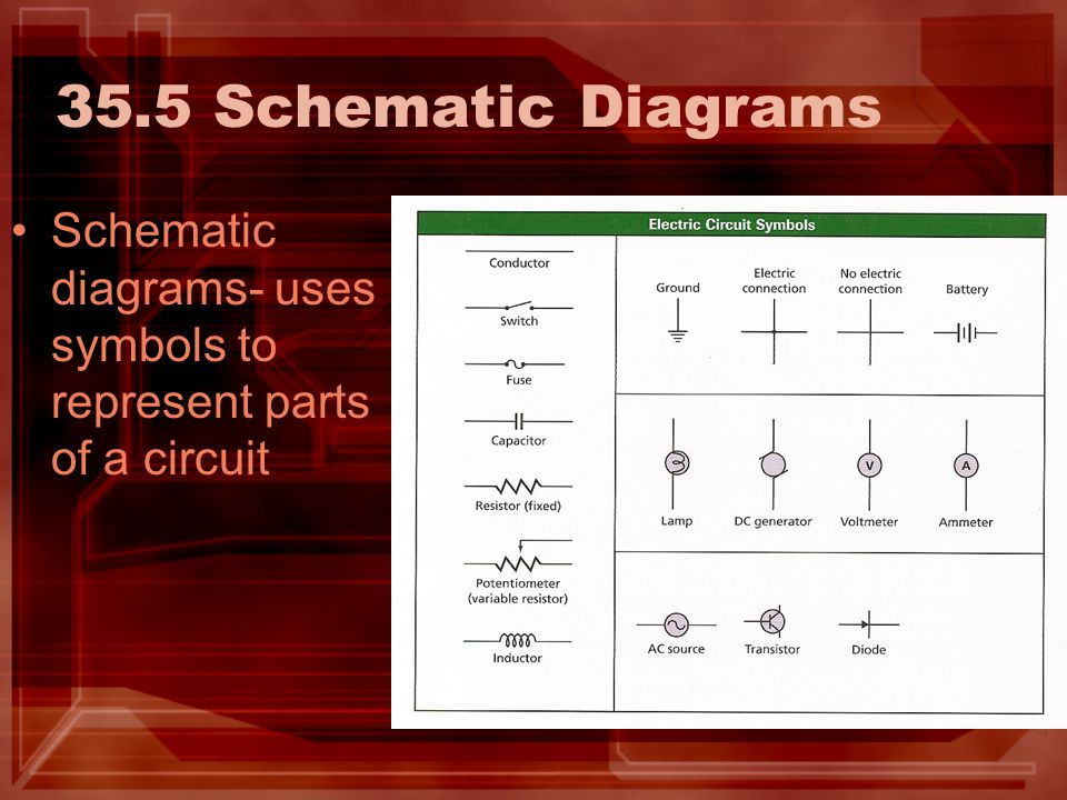 35.5 Schematic Diagrams Schematic diagrams- uses symbols to represent parts of a circuit