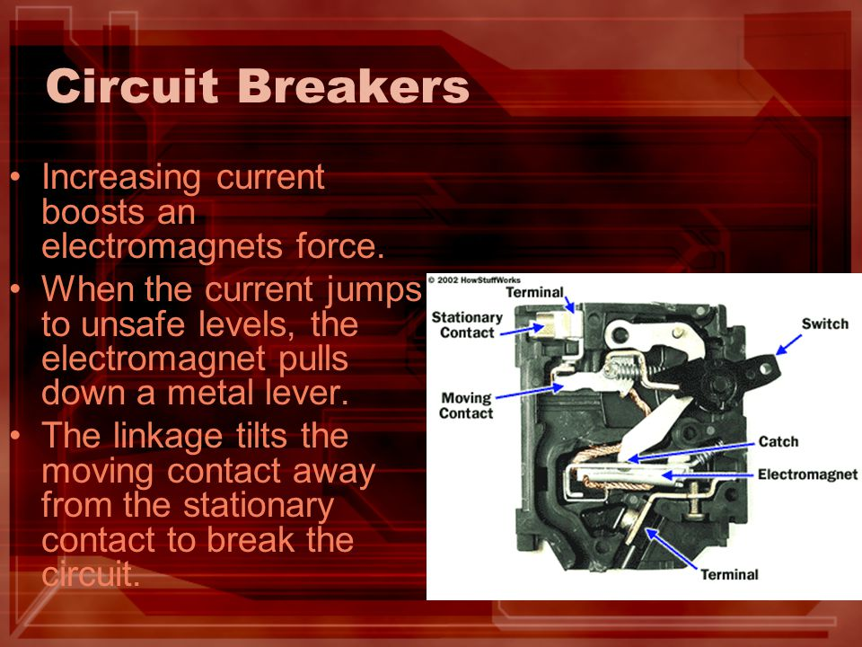 Circuit Breakers Increasing current boosts an electromagnets force.