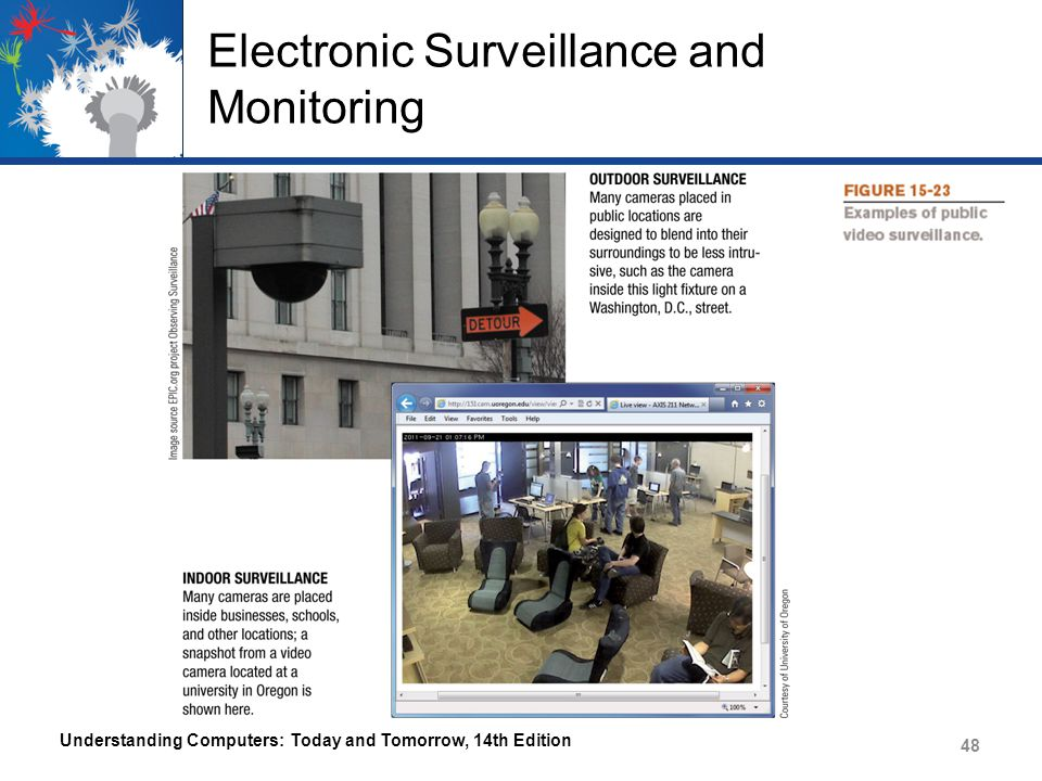 electronic surveillance of employees Employee surveillance: business efficiency vs  electronic sensors,  except perhaps to extend the surveillance into employees' private lives.