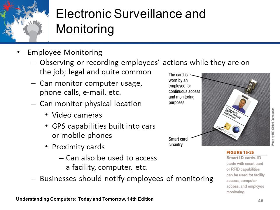 electronic surveillance of employees essay Electronic surveillance is the use of technology to eavesdrop on someone,  text messages going back and forth between their employees and other people.