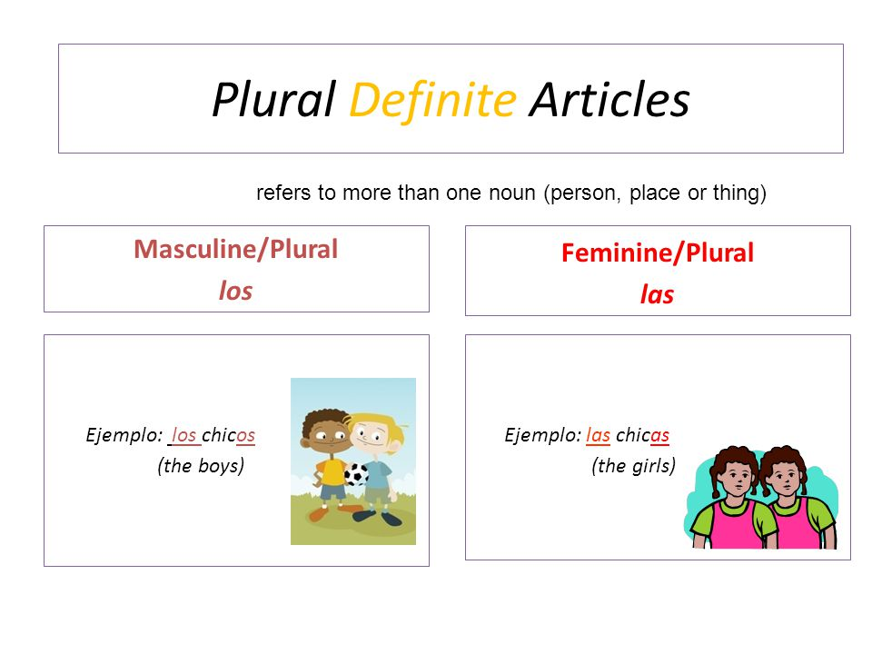 Plural Definite Articles