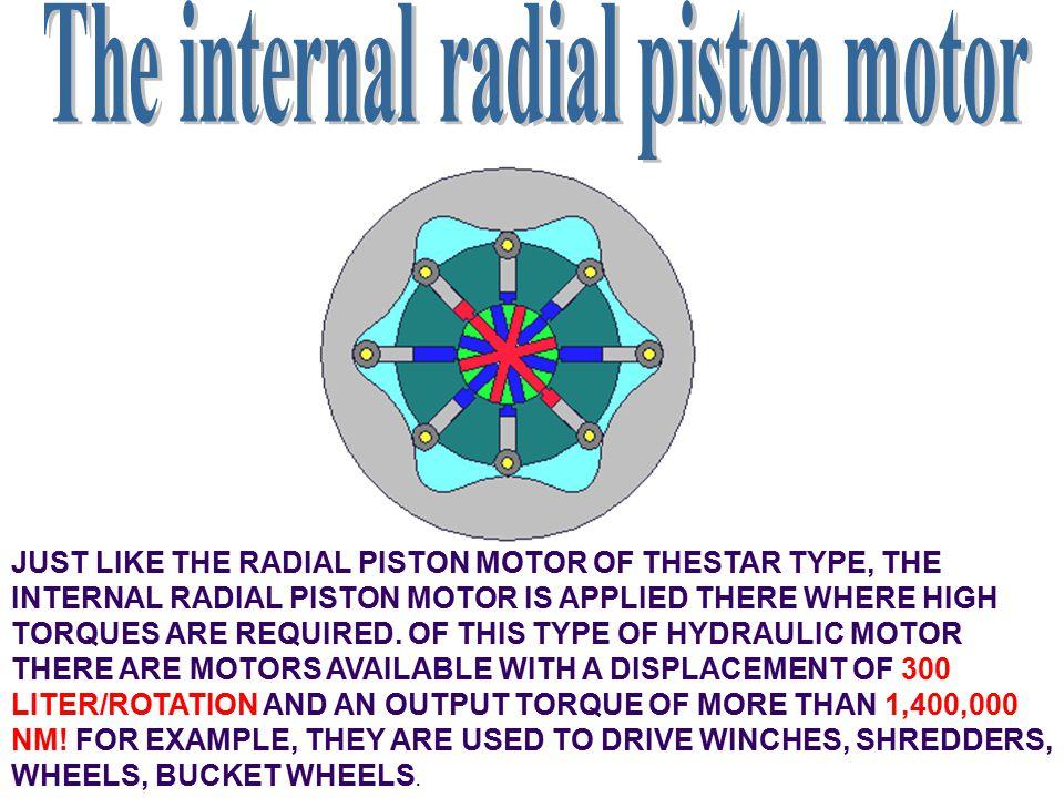 Radial piston motor how it works for Farmerville motors in farmerville louisiana