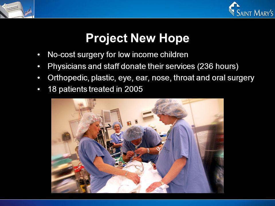 Project New Hope No-cost surgery for low income children