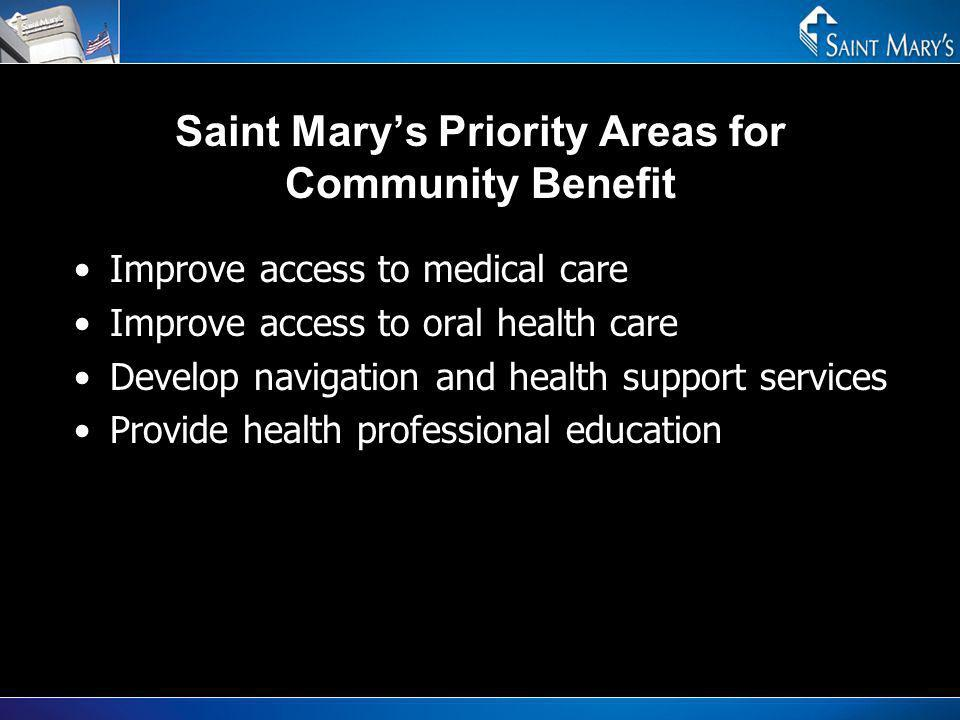 Saint Mary's Priority Areas for Community Benefit