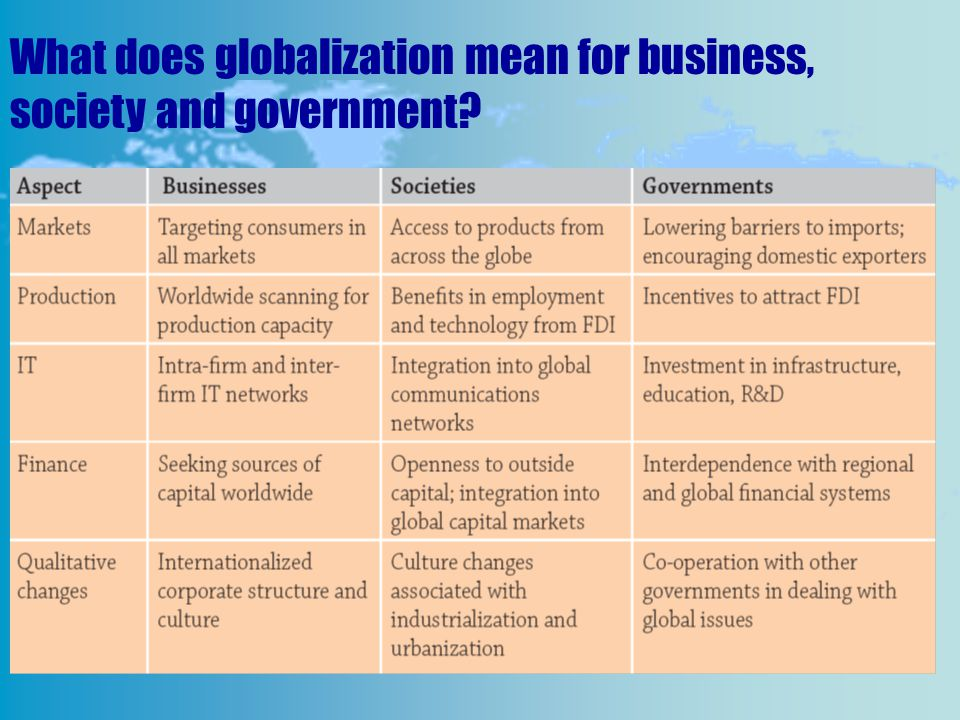 does globalisation mean the end of In other words does globalization mean the end of state sovereignty in order to answer the above question, an explanation of the two notions above is required i first.