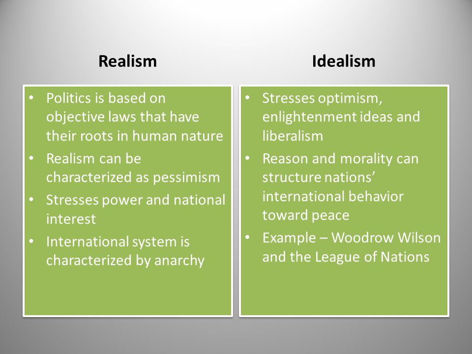 Political Realism in International Relations