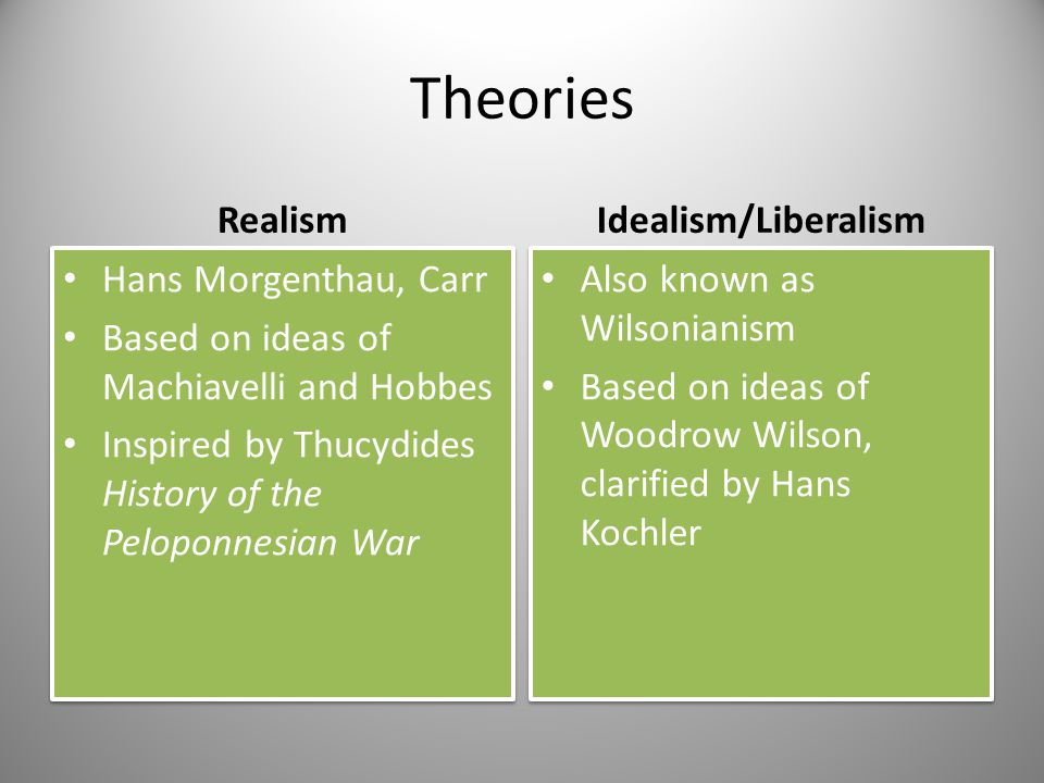 idealism vs realism in international relations Heidegger: between idealism and realism by lambert v stepanid lambert v stepanich is a senior at the university of california at berkeley a.