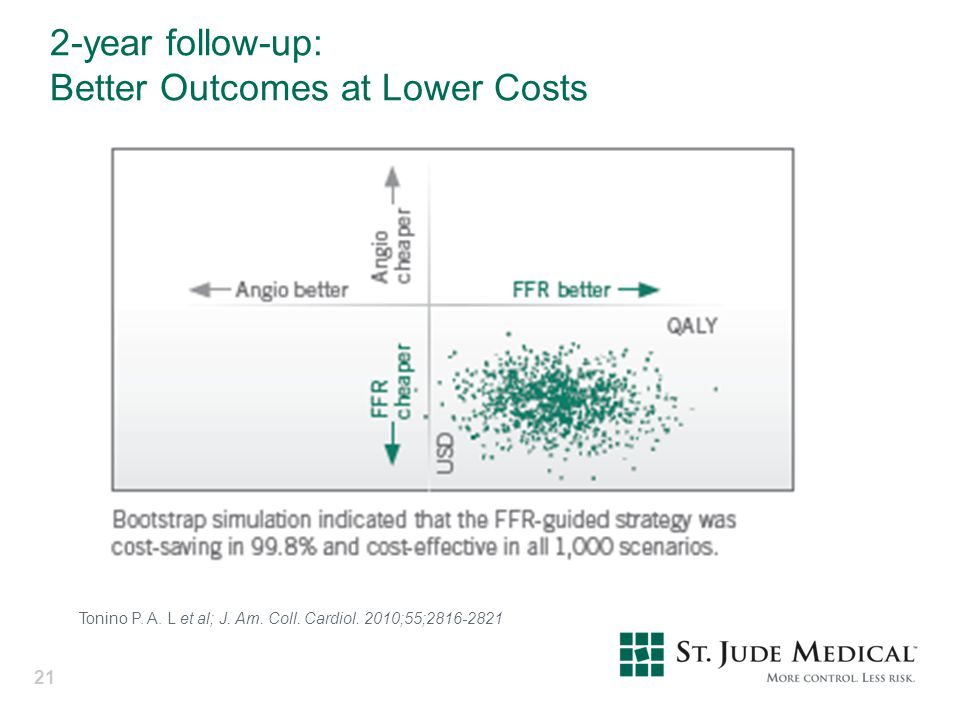 2-year follow-up: Better Outcomes at Lower Costs