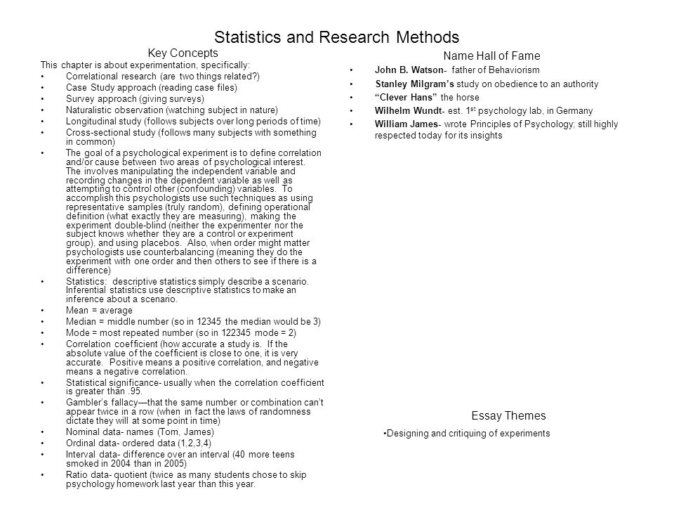 Essay on research methods used in psychology
