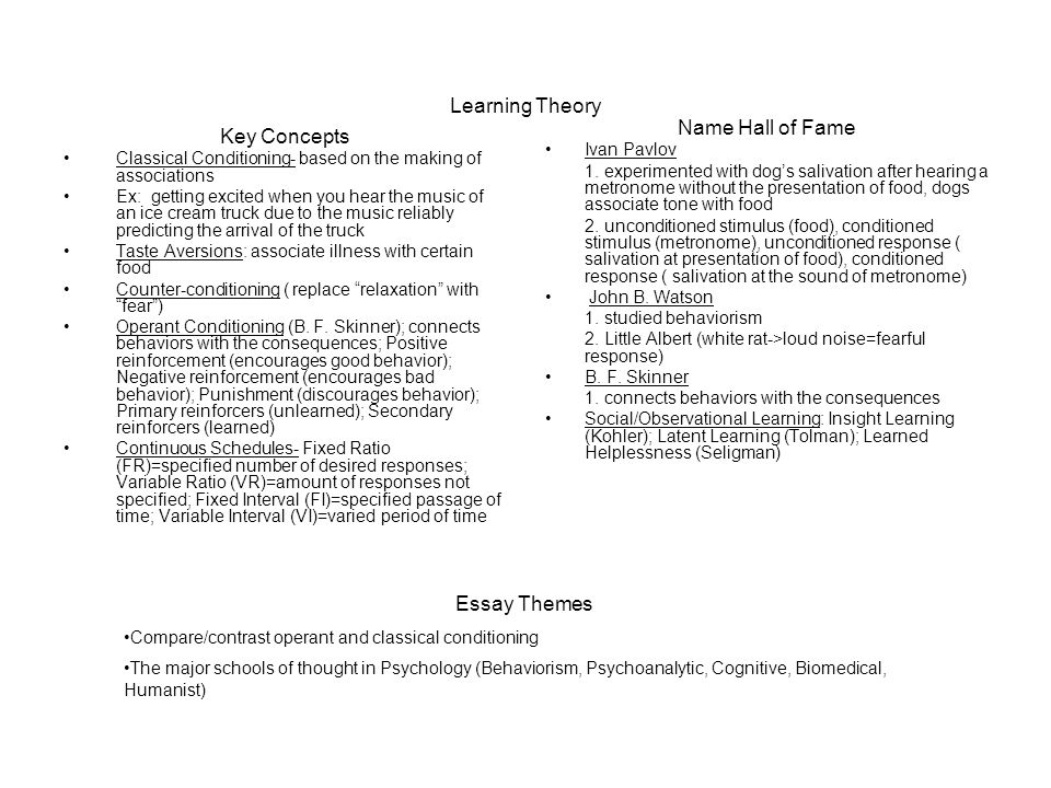 student generated study guide for the ap psychology examination  learning theory hall of fame key concepts essay themes