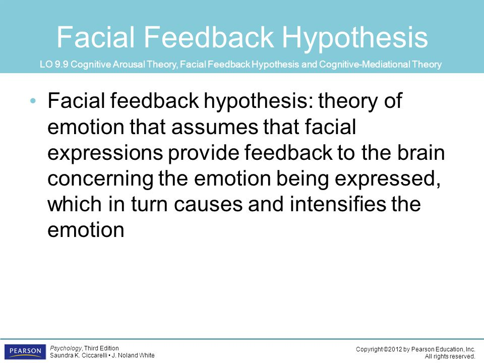 Facial feedback hypotheis spitting