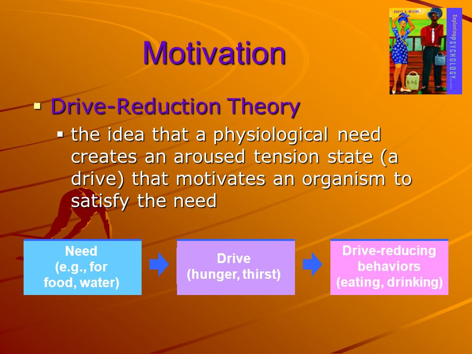 Motivation Drive-Reduction Theory
