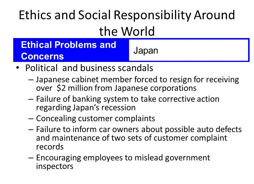 role of ethics and social responsibilty Generally, corporate social responsibility is the obligation to take action that  of  business social responsibility, and varying positions regarding the role and.