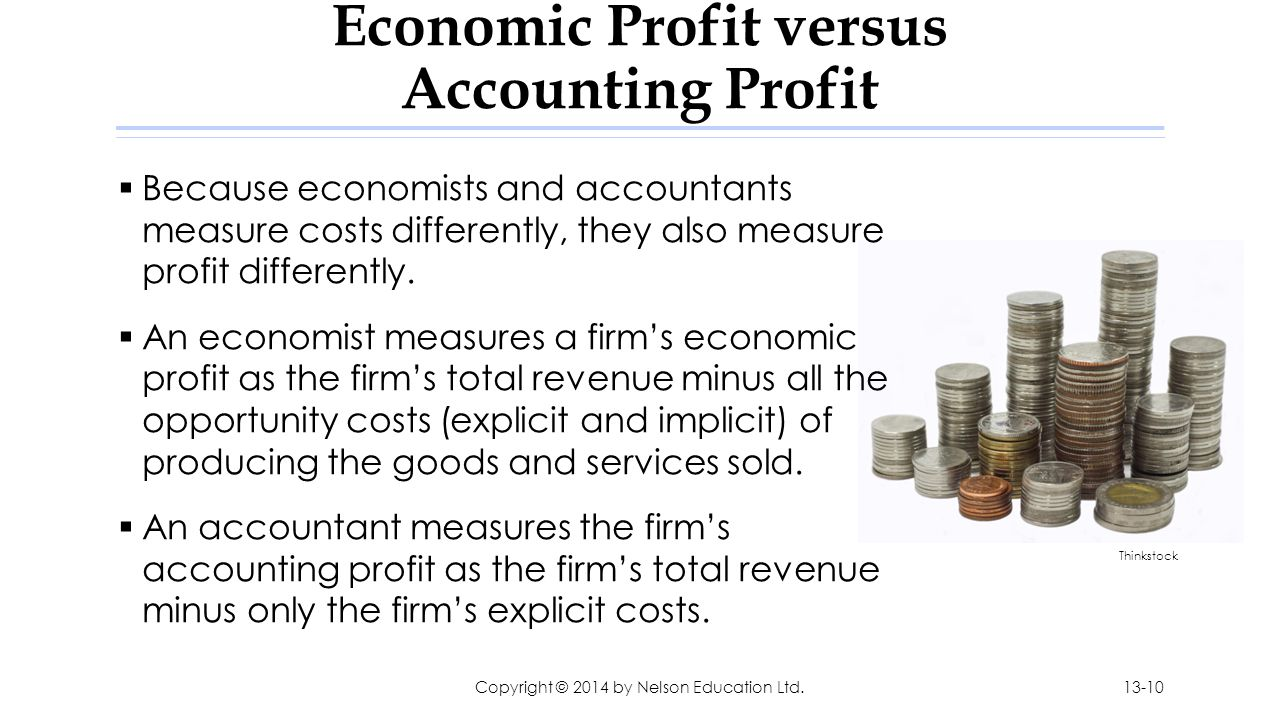 accounting profit vs economic profit the