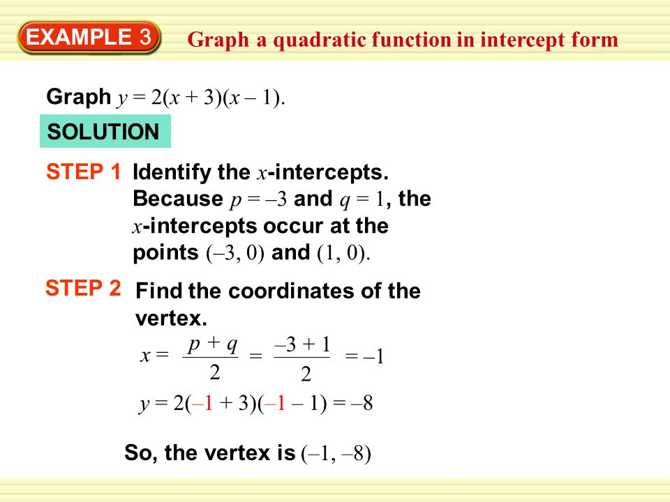 how to find y intercept of quadratic function