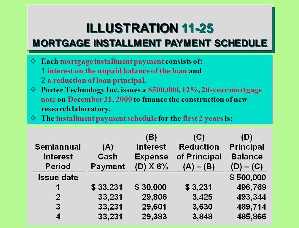 Financial accounting 3e weygandt kieso kimmel ppt for Construction loan disbursement schedule