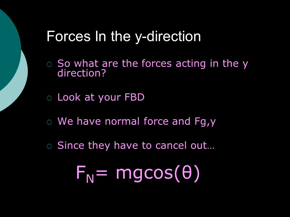 how to work out fbd force directions