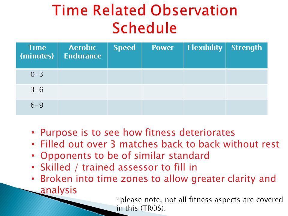 time scheduled analysis Project schedule development planning learn more about critical path analysis schedule compression - this tool helps shorten the total duration another is to add a time multiplier to certain tasks or certain resources to offset overly optimistic time estimation after the initial.
