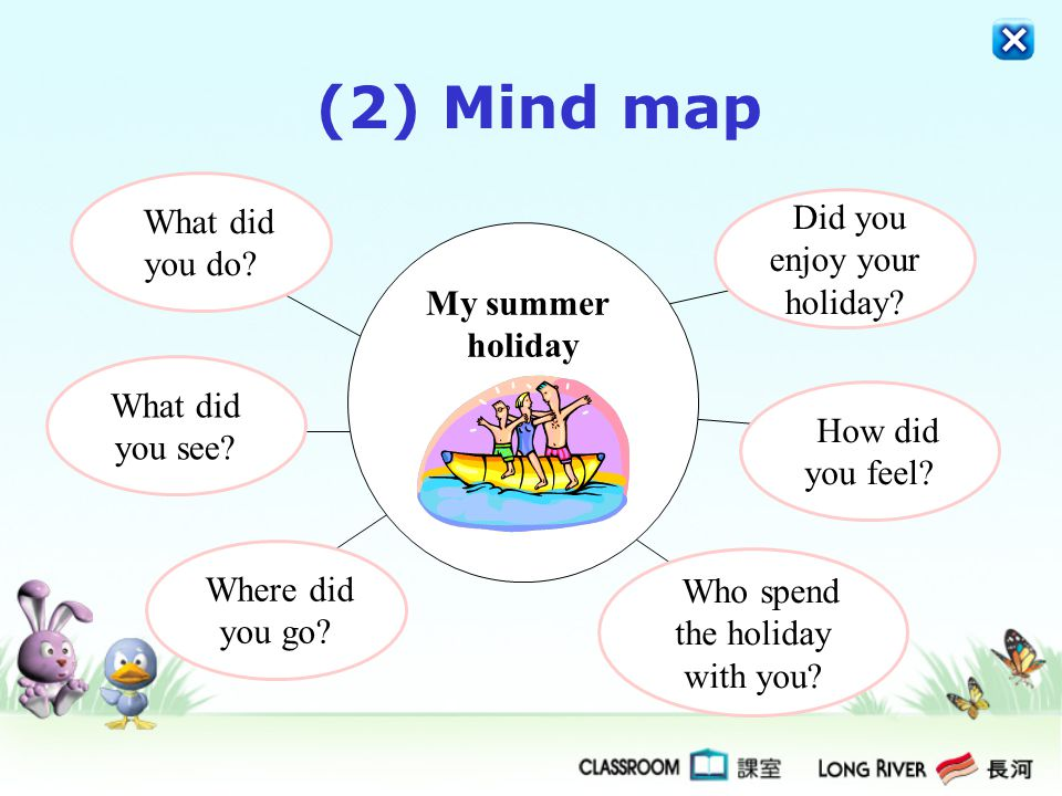 (2) Mind map What did you do Did you enjoy your holiday My summer
