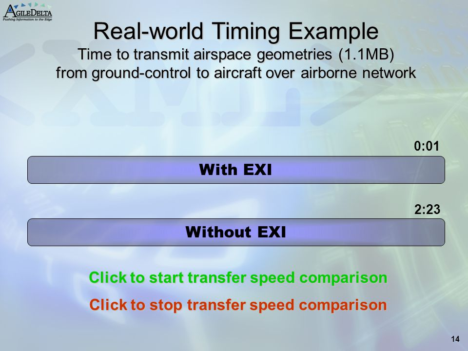 Real-world Timing Example Time to transmit airspace geometries (1