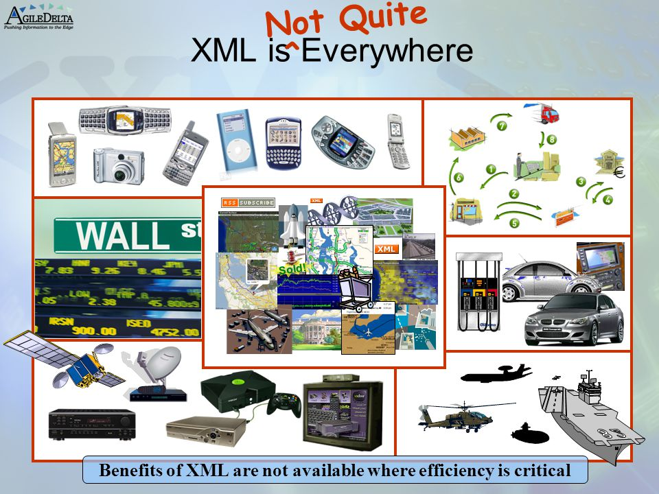 Benefits of XML are not available where efficiency is critical