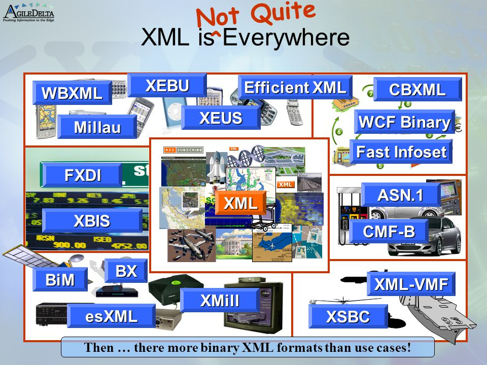 Then … there more binary XML formats than use cases!