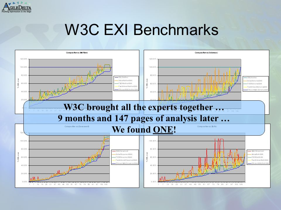 W3C EXI Benchmarks W3C brought all the experts together …