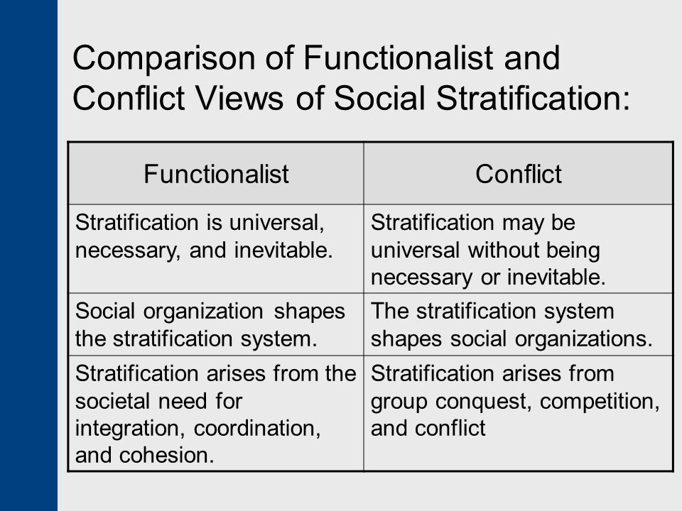 is stratification necessary in a society Why is social stratification universal 1the functionalist how do we know that the positions that offer the highest rewards are the most important-second, if stratification worked as davis and social stratification in the former soviet union-their major basis of.