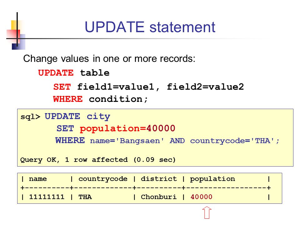 Database access using sql ppt download for Sql update table