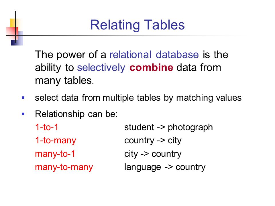 sql relationship for student field