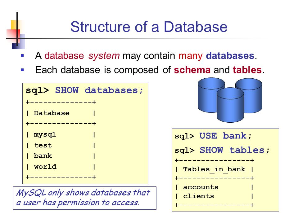 Database access using sql ppt download - Mysql show table structure ...