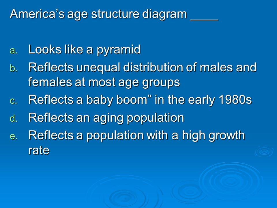 Chapter 10 Applying Population Ecology: - ppt download