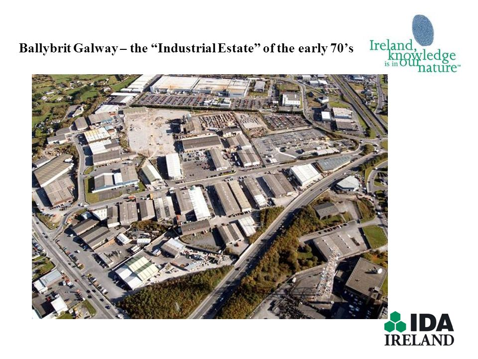 Ballybrit Galway – the Industrial Estate of the early 70's