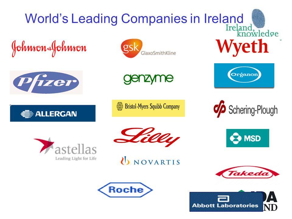 World's Leading Companies in Ireland