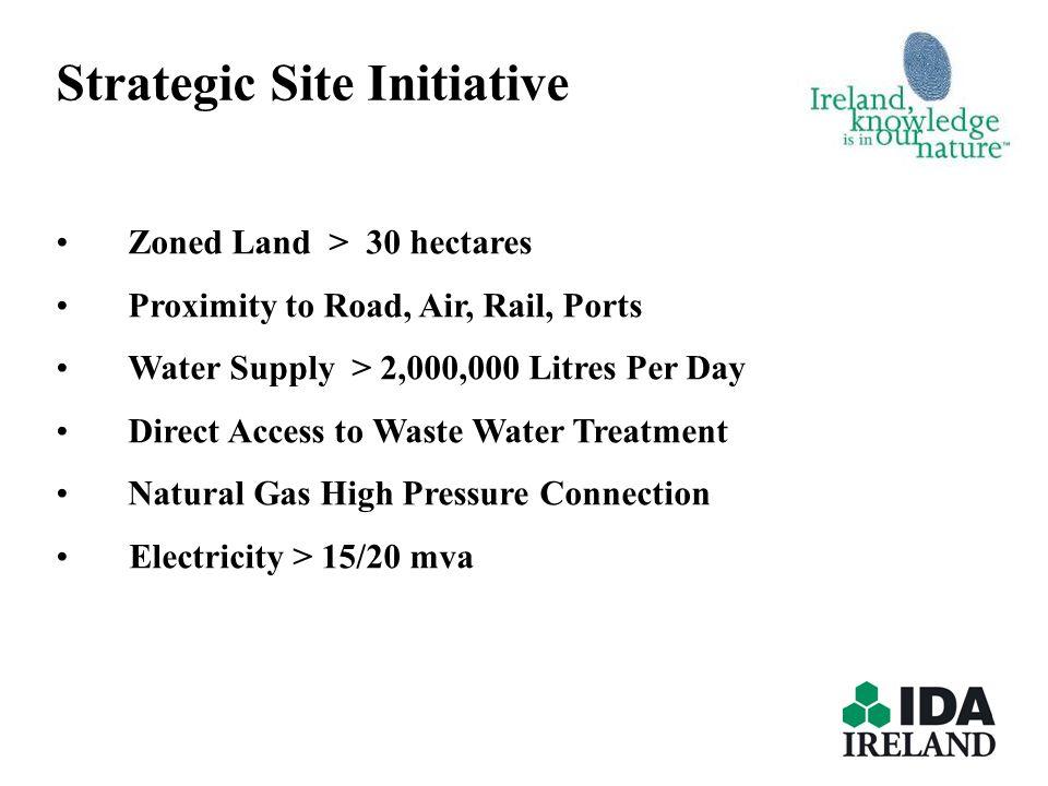 Strategic Site Initiative
