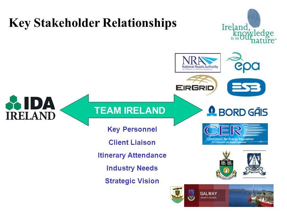 Key Stakeholder Relationships